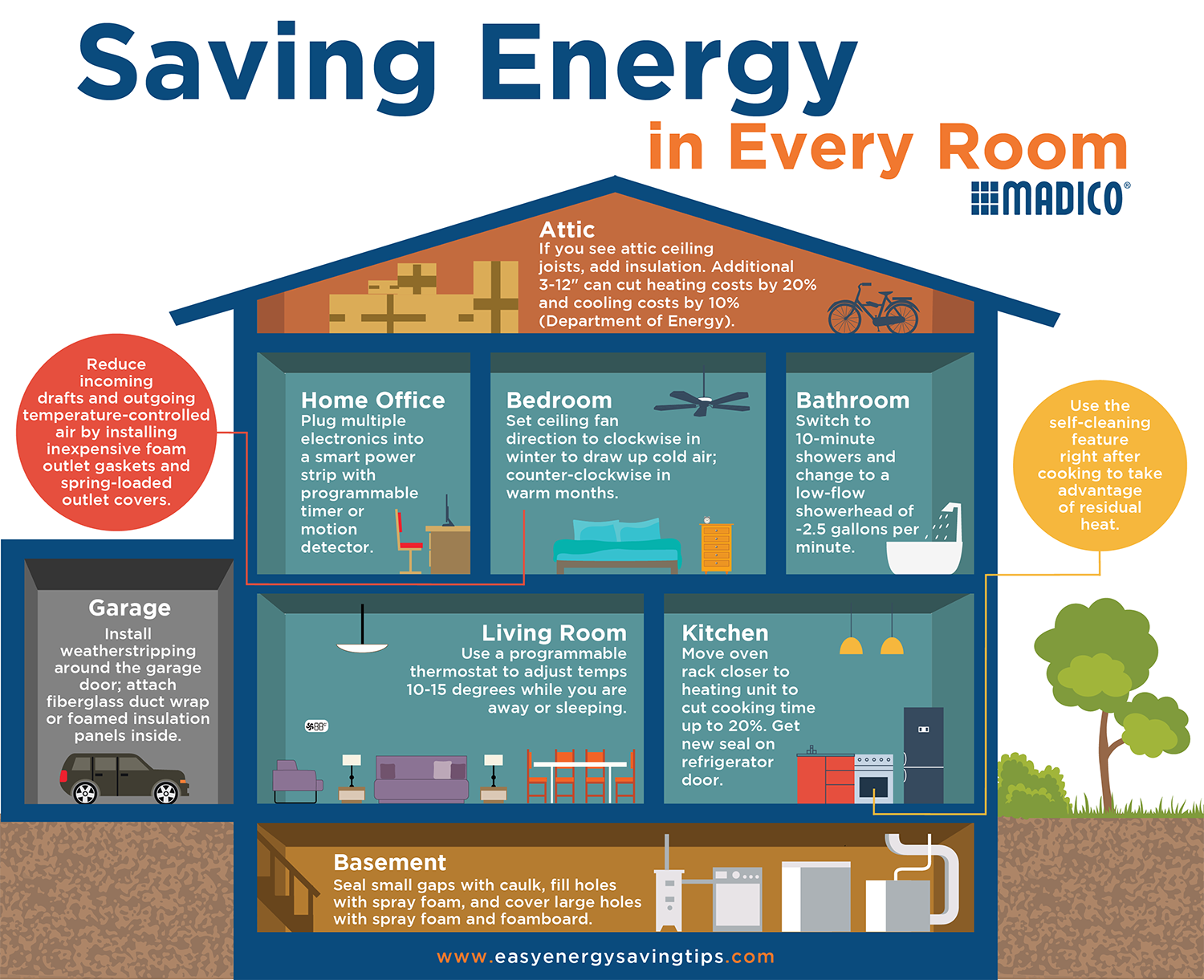 Saving-Energy-in-Every-Room-Infographic-003